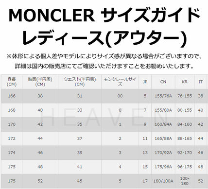 MONCLER アウターその他 累積売上総額第1位!【MONCLER 19/20秋冬】ZIPPED FITTED COAT(6)